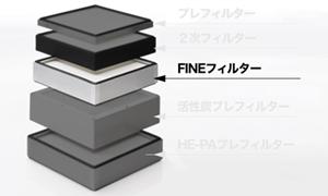 FINEフィルター【MIRUKU 集じん機用】(消耗品)