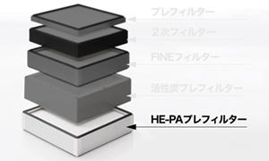 HE-PAフィルター【MIRUKU 集じん機用】(消耗品)