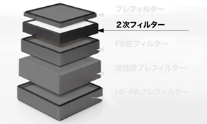 2次フィルター【MIRUKU 集じん機用】(消耗品)